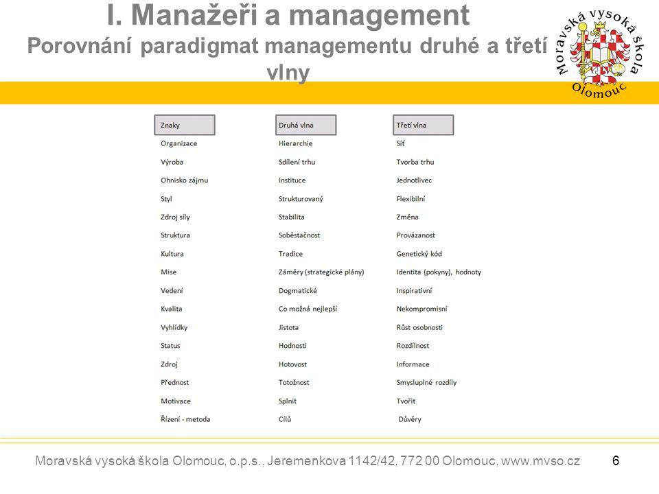 I. Manažeři a management Porovnání paradigmat managementu druhé a třetí vlny Moravská vysoká škola Olomouc, o.p.s., Jeremenkova 1142/42, 772 00 Olomou