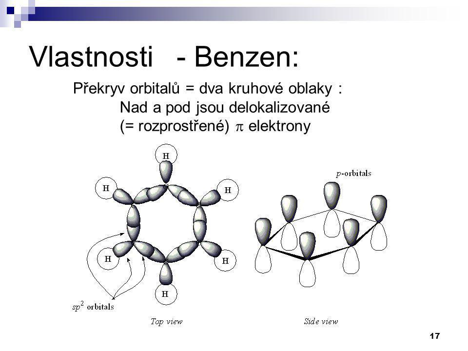 17 Překryv orbitalů = dva kruhové oblaky : Nad a pod jsou delokalizované (= rozprostřené)  elektrony Vlastnosti - Benzen: