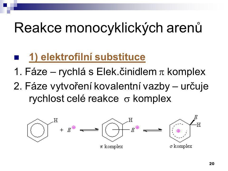 20 Reakce monocyklických arenů 1) elektrofilní substituce 1. Fáze – rychlá s Elek.činidlem  komplex 2. Fáze vytvoření kovalentní vazby – určuje rychl