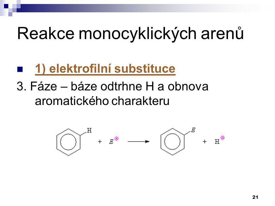 21 Reakce monocyklických arenů 1) elektrofilní substituce 3. Fáze – báze odtrhne H a obnova aromatického charakteru