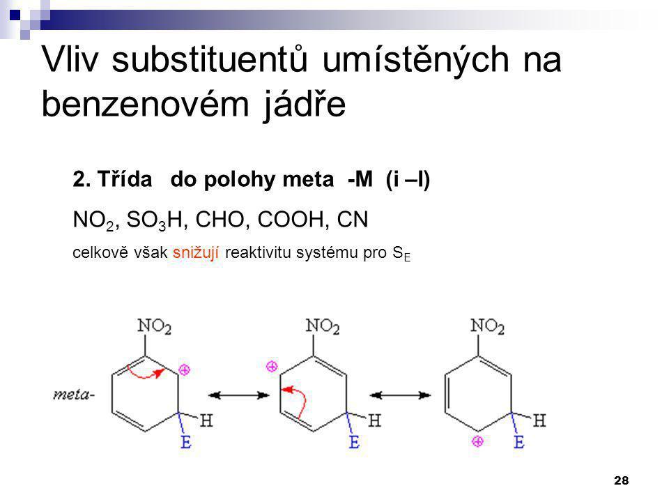 28 Vliv substituentů umístěných na benzenovém jádře 2. Třída do polohy meta -M (i –I) NO 2, SO 3 H, CHO, COOH, CN celkově však snižují reaktivitu syst