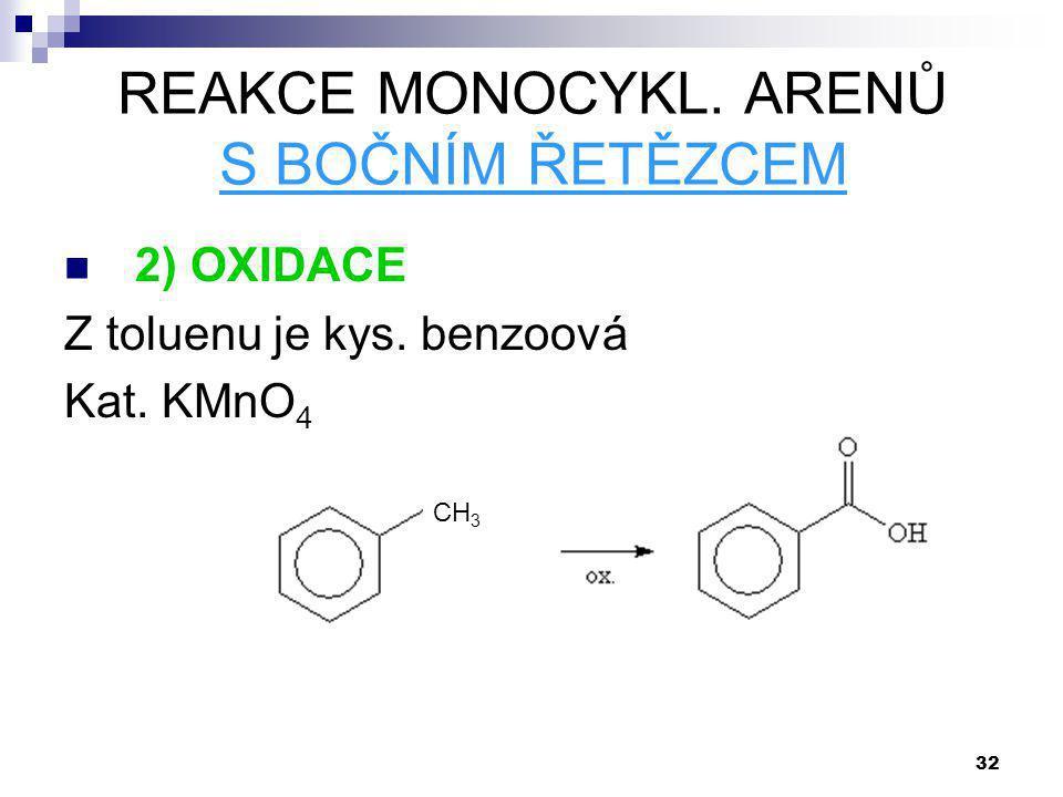 32 2) OXIDACE Z toluenu je kys. benzoová Kat. KMnO 4 CH 3 REAKCE MONOCYKL. ARENŮ S BOČNÍM ŘETĚZCEM