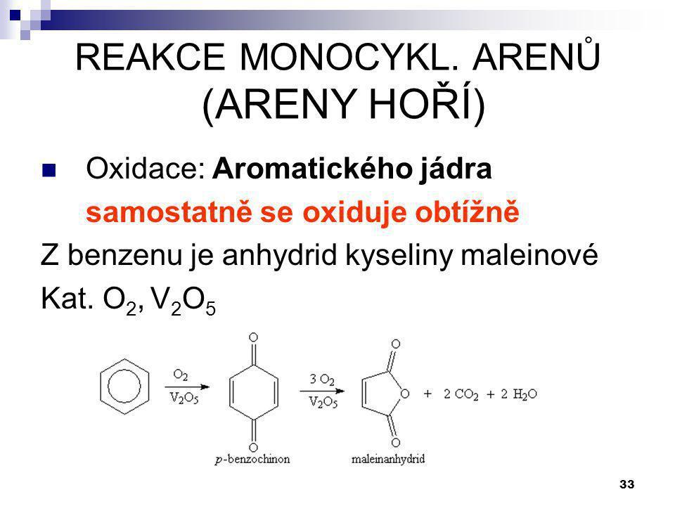 33 Oxidace: Aromatického jádra samostatně se oxiduje obtížně Z benzenu je anhydrid kyseliny maleinové Kat. O 2, V 2 O 5 REAKCE MONOCYKL. ARENŮ (ARENY