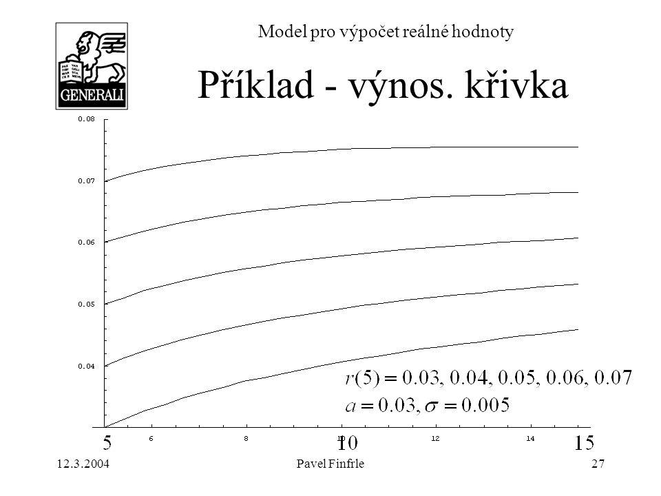 12.3.2004Pavel Finfrle27 Model pro výpočet reálné hodnoty Příklad - výnos. křivka