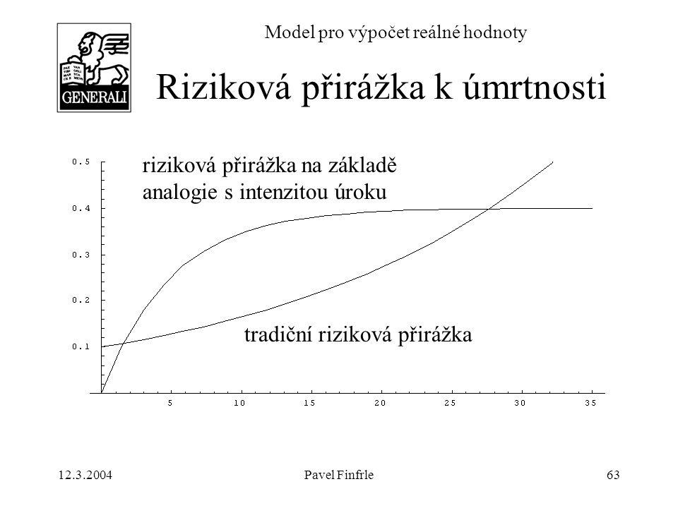 12.3.2004Pavel Finfrle63 Model pro výpočet reálné hodnoty Riziková přirážka k úmrtnosti tradiční riziková přirážka riziková přirážka na základě analog