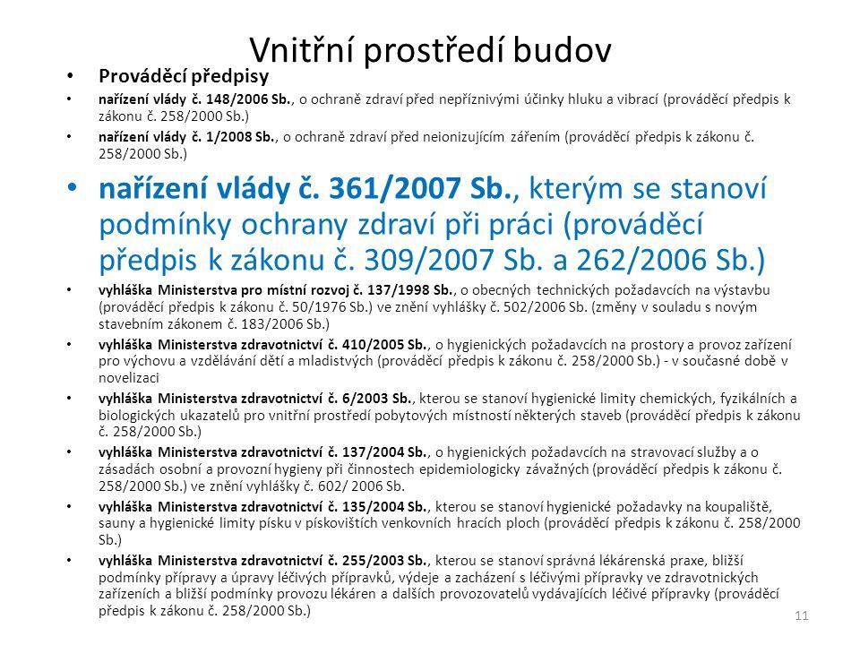 Vnitřní prostředí budov Prováděcí předpisy nařízení vlády č. 148/2006 Sb., o ochraně zdraví před nepříznivými účinky hluku a vibrací (prováděcí předpi