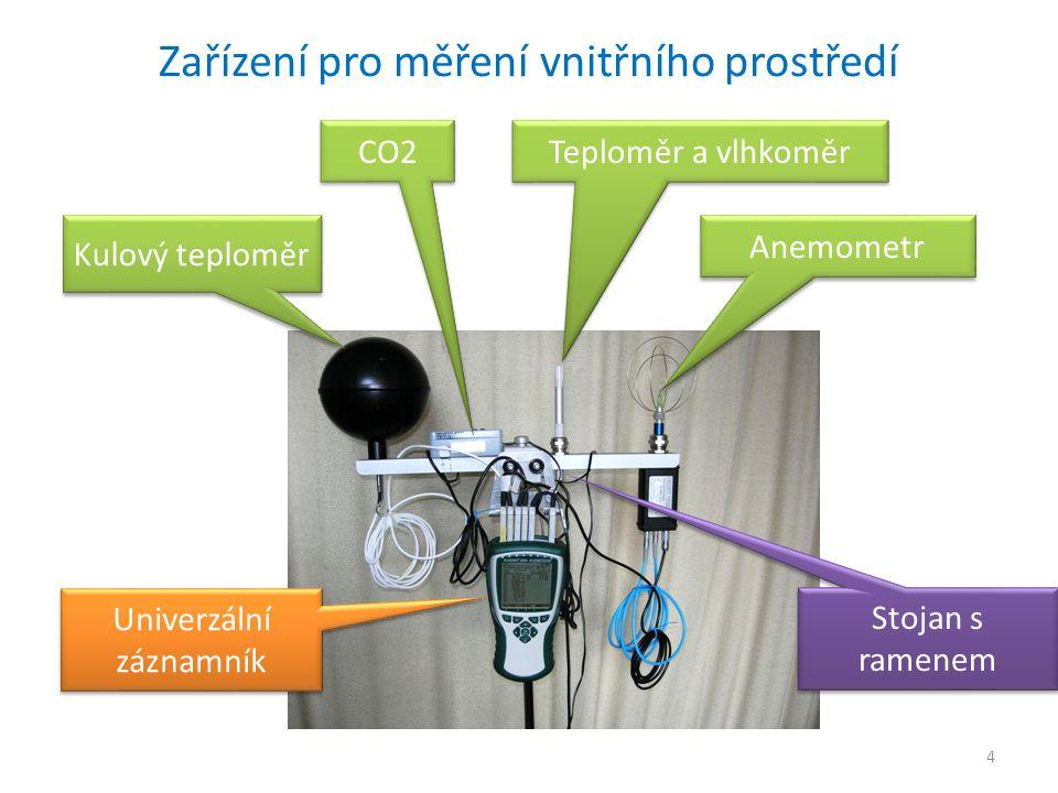 Zařízení pro měření vnitřního prostředí CO2 Anemometr Teploměr a vlhkoměr Kulový teploměr Univerzální záznamník Stojan s ramenem 4
