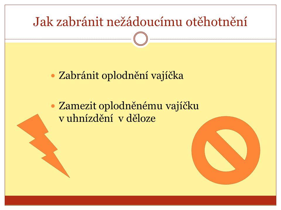 Nouzová antikoncepce  Použití antikoncepční pilulky bezprostředně po styku, obvykle v rámci první pomoci  Vysoké množství hormonů  Zabraňuje oplozenému vajíčku v uhnízdění v děloze (vyvolá potrat)