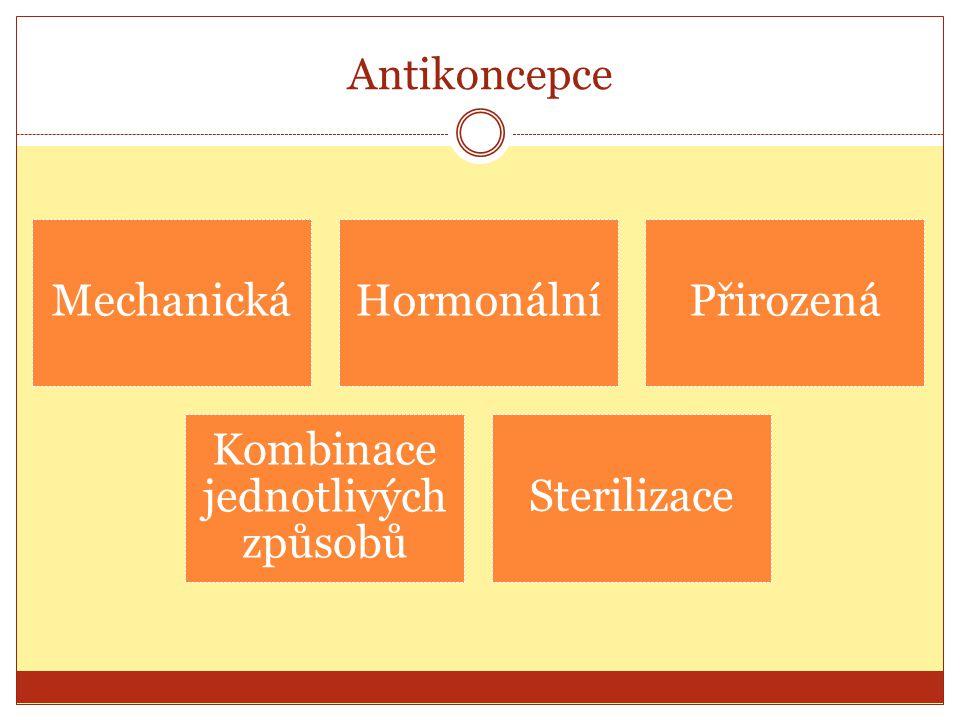Antikoncepce MechanickáHormonálníPřirozená Kombinace jednotlivých způsobů Sterilizace