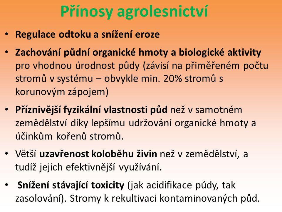 Přínosy agrolesnictví Regulace odtoku a snížení eroze Zachování půdní organické hmoty a biologické aktivity pro vhodnou úrodnost půdy (závisí na přimě