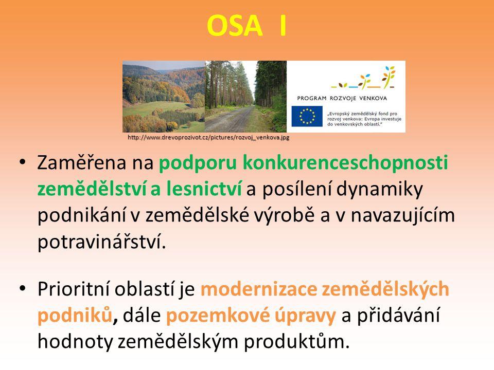 OSA I Zaměřena na podporu konkurenceschopnosti zemědělství a lesnictví a posílení dynamiky podnikání v zemědělské výrobě a v navazujícím potravinářstv