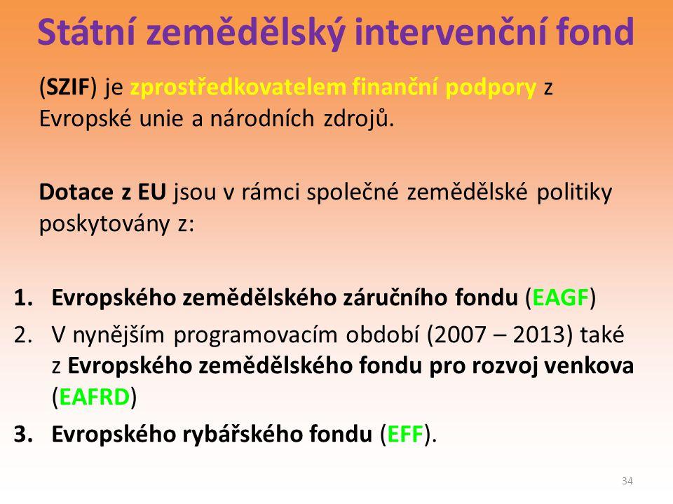 34 Státní zemědělský intervenční fond (SZIF) je zprostředkovatelem finanční podpory z Evropské unie a národních zdrojů. Dotace z EU jsou v rámci spole