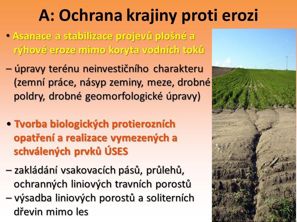 A: Ochrana krajiny proti erozi Asanace a stabilizace projevů plošné a Asanace a stabilizace projevů plošné a rýhové eroze mimo koryta vodních toků rýh