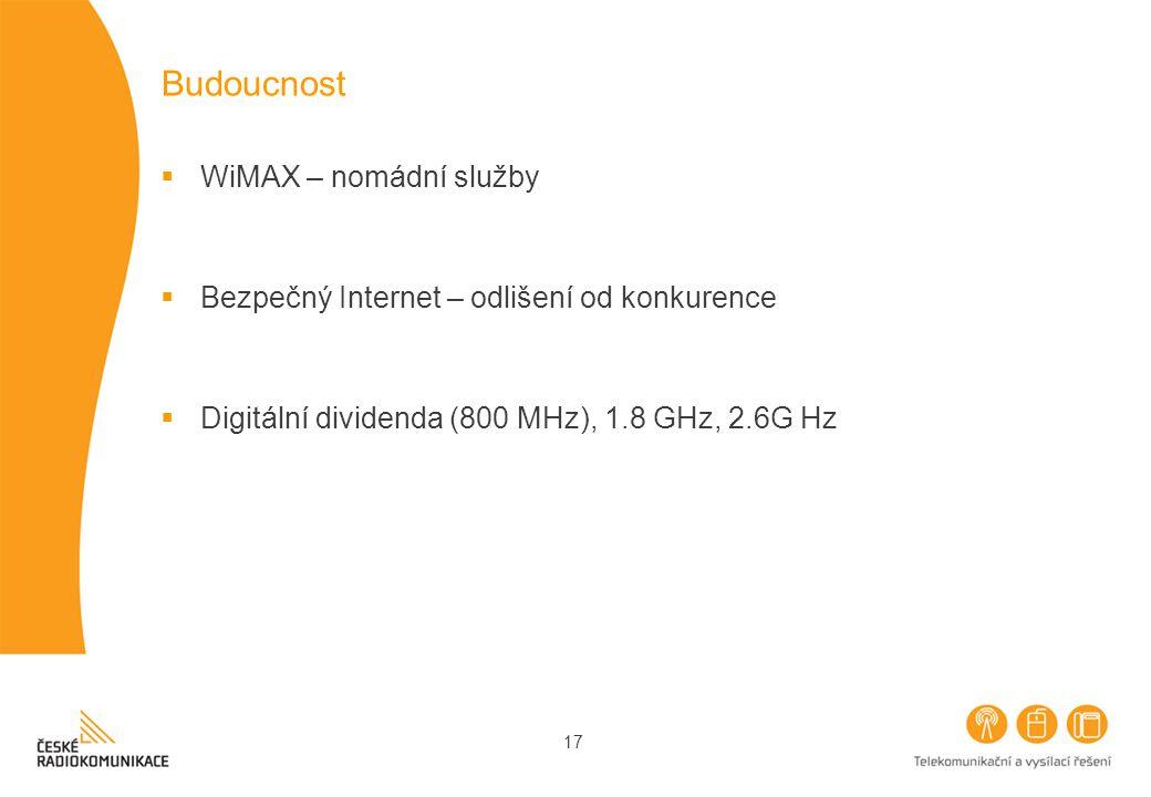 17 Budoucnost  WiMAX – nomádní služby  Bezpečný Internet – odlišení od konkurence  Digitální dividenda (800 MHz), 1.8 GHz, 2.6G Hz