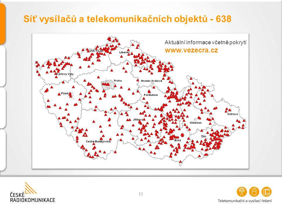 Síť vysílačů a telekomunikačních objektů - 638 Aktuální informace včetně pokrytí www.vezecra.cz 11