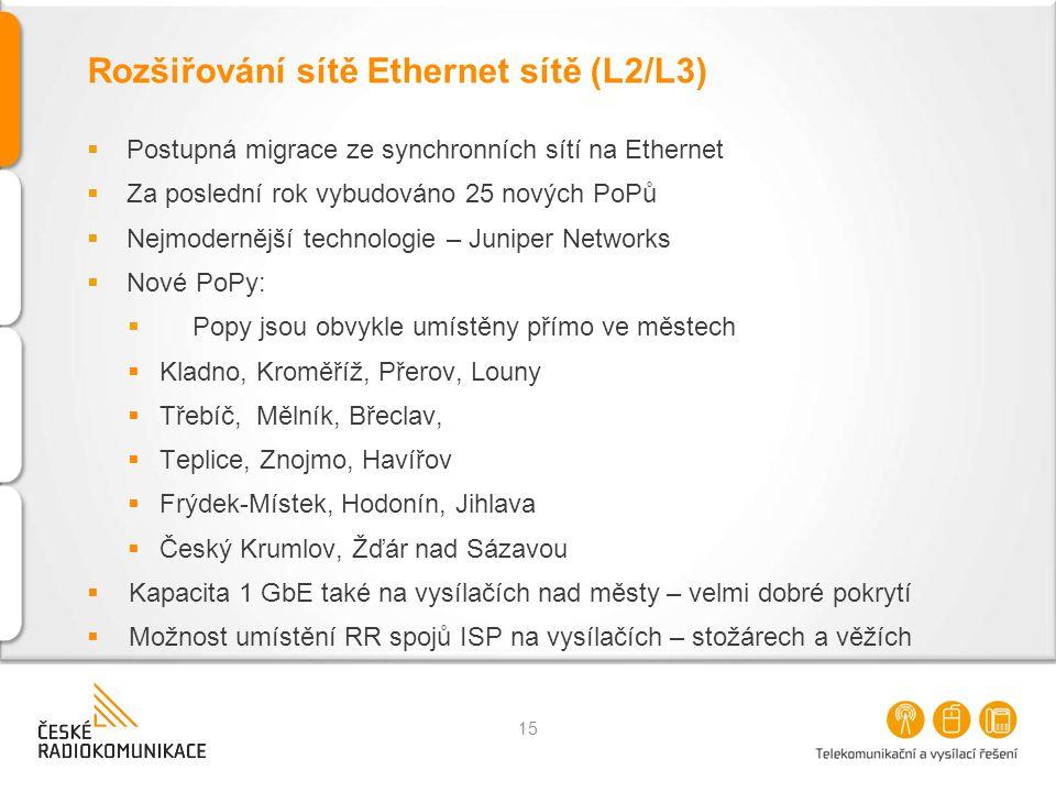 Rozšiřování sítě Ethernet sítě (L2/L3)  Postupná migrace ze synchronních sítí na Ethernet  Za poslední rok vybudováno 25 nových PoPů  Nejmodernější