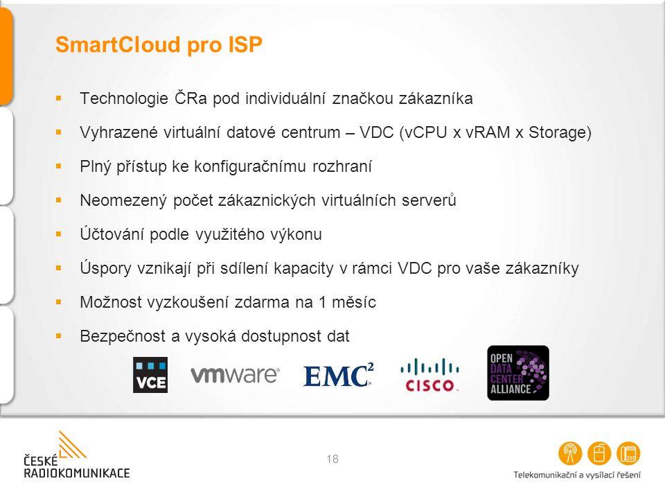 SmartCloud pro ISP  Technologie ČRa pod individuální značkou zákazníka  Vyhrazené virtuální datové centrum – VDC (vCPU x vRAM x Storage)  Plný přís