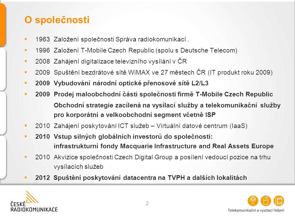 O společnosti  1963 Založení společnosti Správa radiokomunikací.  1996 Založení T-Mobile Czech Republic (spolu s Deutsche Telecom)  2008 Zahájení d