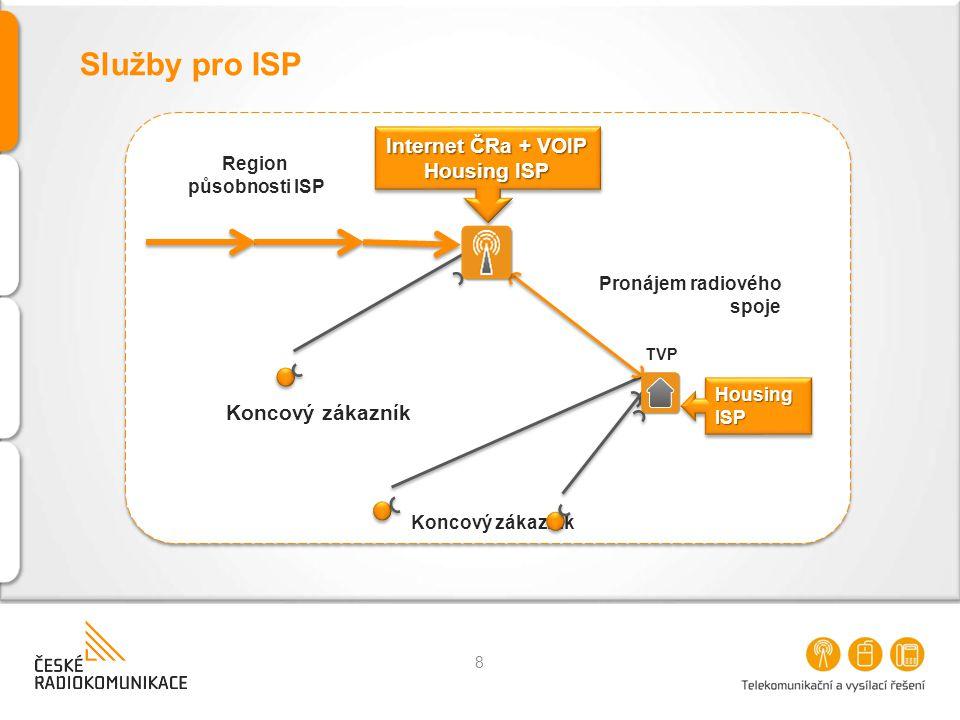 Služby pro ISP Internet ČRa + VOIP Housing ISP Internet ČRa + VOIP Housing ISP Koncový zákazník Pronájem radiového spoje Housing ISP Koncový zákazník