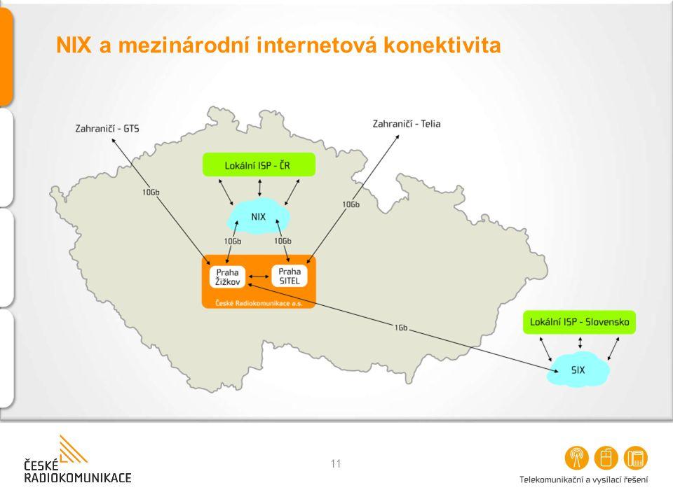 NIX a mezinárodní internetová konektivita 11