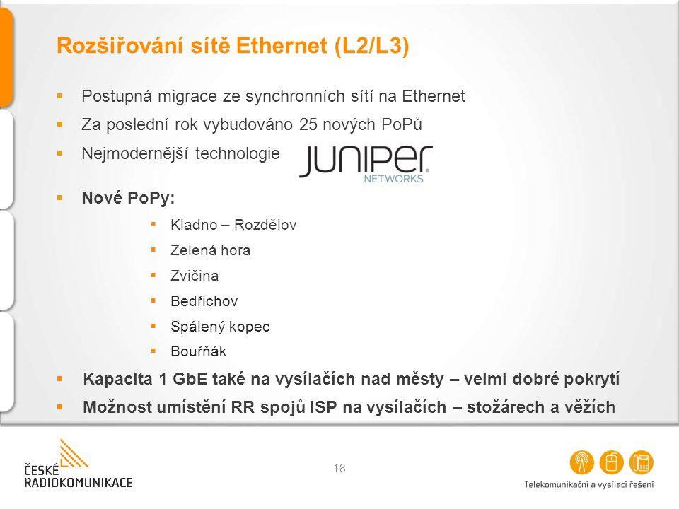 Rozšiřování sítě Ethernet (L2/L3)  Postupná migrace ze synchronních sítí na Ethernet  Za poslední rok vybudováno 25 nových PoPů  Nejmodernější tech