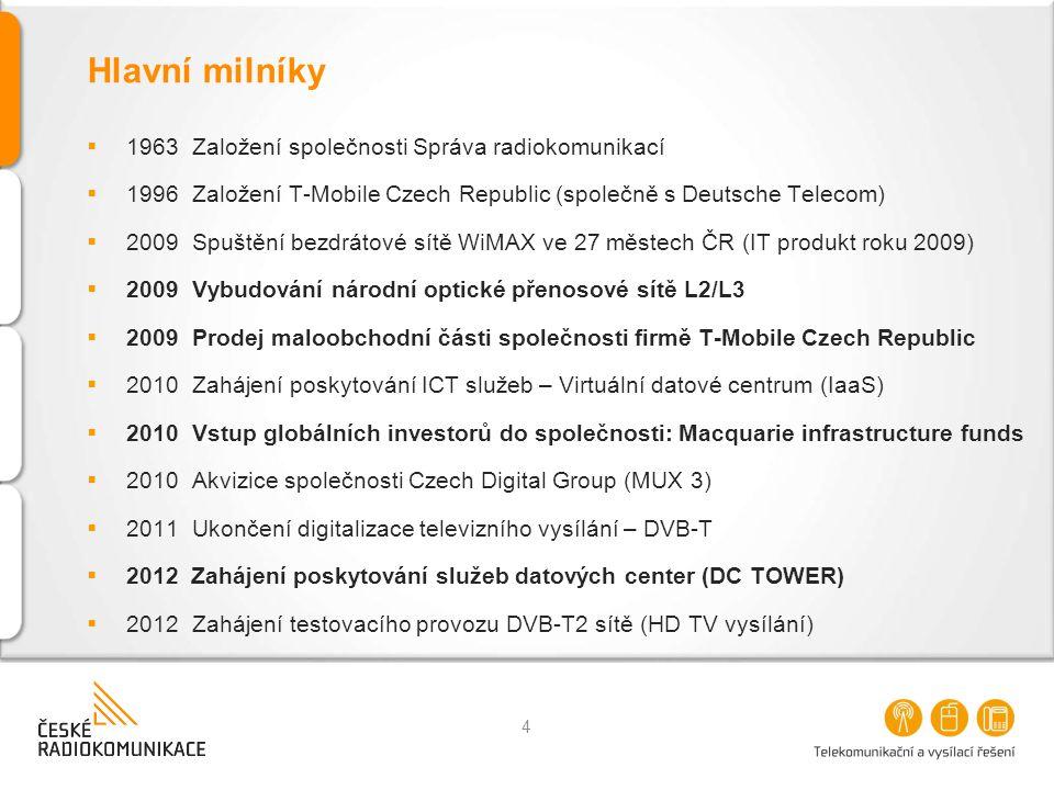 Hlavní milníky  1963 Založení společnosti Správa radiokomunikací  1996 Založení T-Mobile Czech Republic (společně s Deutsche Telecom)  2009 Spuštěn