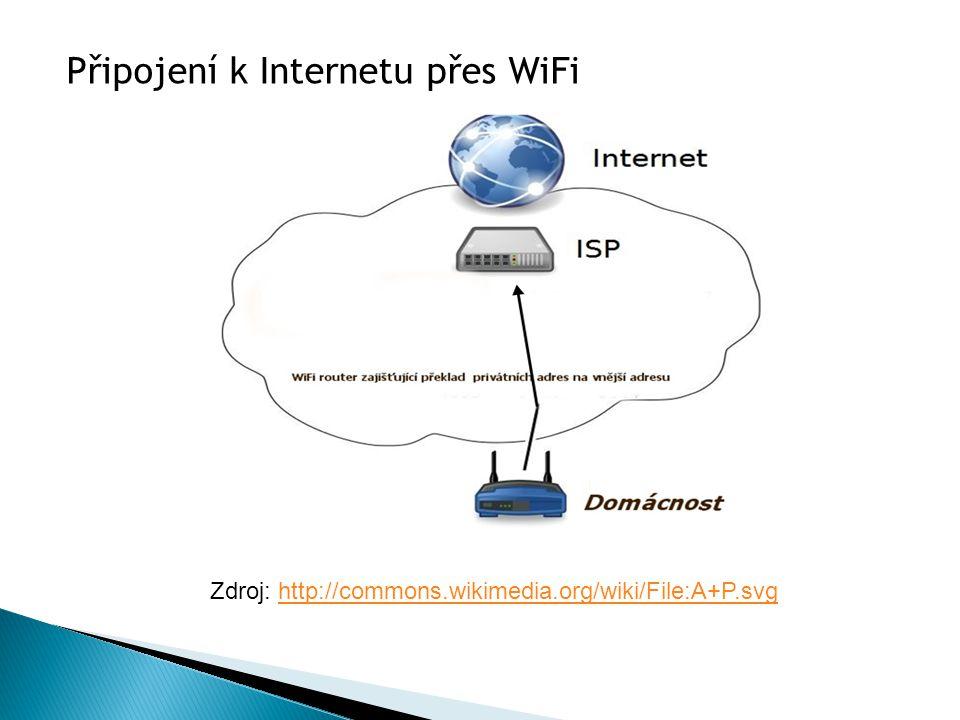 Zdroj: http://commons.wikimedia.org/wiki/File:A+P.svghttp://commons.wikimedia.org/wiki/File:A+P.svg Připojení k Internetu přes WiFi