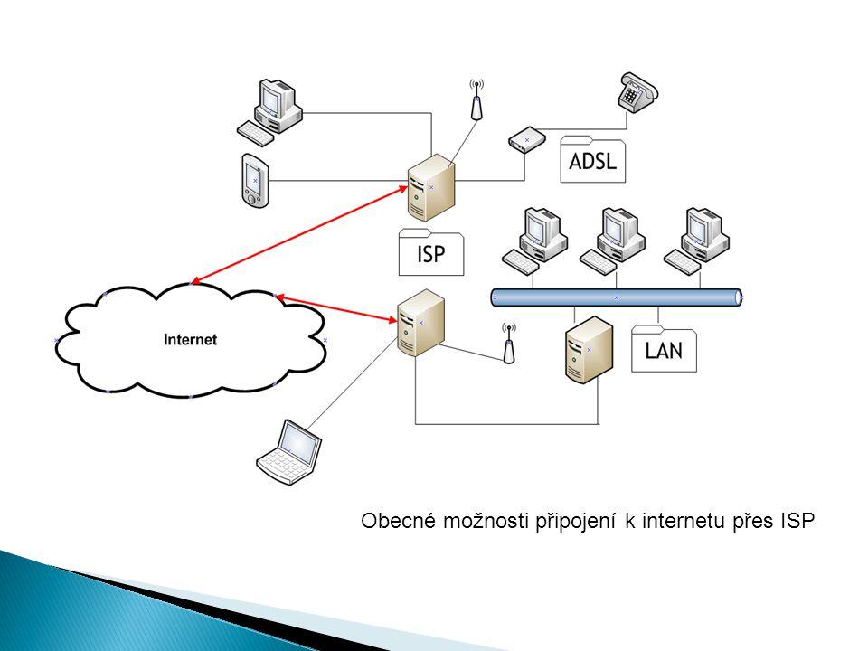 Obecné možnosti připojení k internetu přes ISP