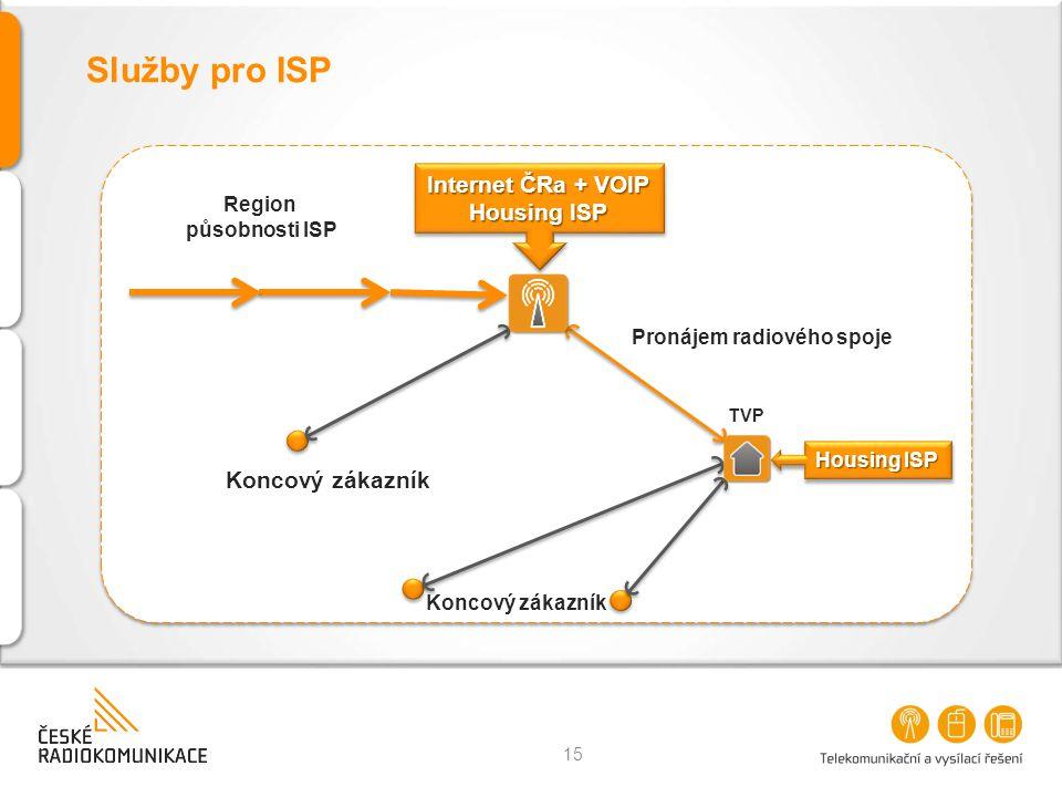Služby pro ISP 15 Internet ČRa + VOIP Housing ISP Internet ČRa + VOIP Housing ISP Koncový zákazník Housing ISP Koncový zákazník Pronájem radiového spo