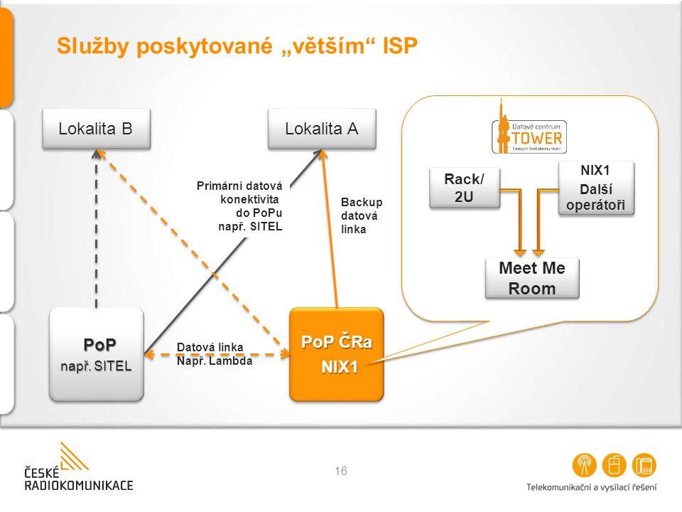 """Služby poskytované """"větším"""" ISP 16 Lokalita B PoP např. SITEL PoP PoP ČRa NIX1 NIX1 Lokalita A Primární datová konektivita do PoPu např. SITEL Backup"""
