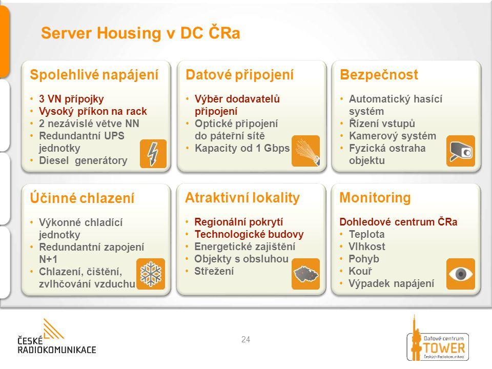 Server Housing v DC ČRa 24 Spolehlivé napájení 3 VN přípojky Vysoký příkon na rack 2 nezávislé větve NN Redundantní UPS jednotky Diesel generátory Spo