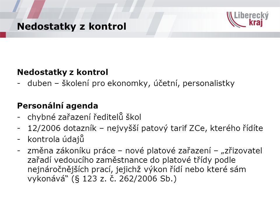 Plán kontrol Sestaven, bude schválen RK v lednu 2009 Vyvěšen na www stánkách