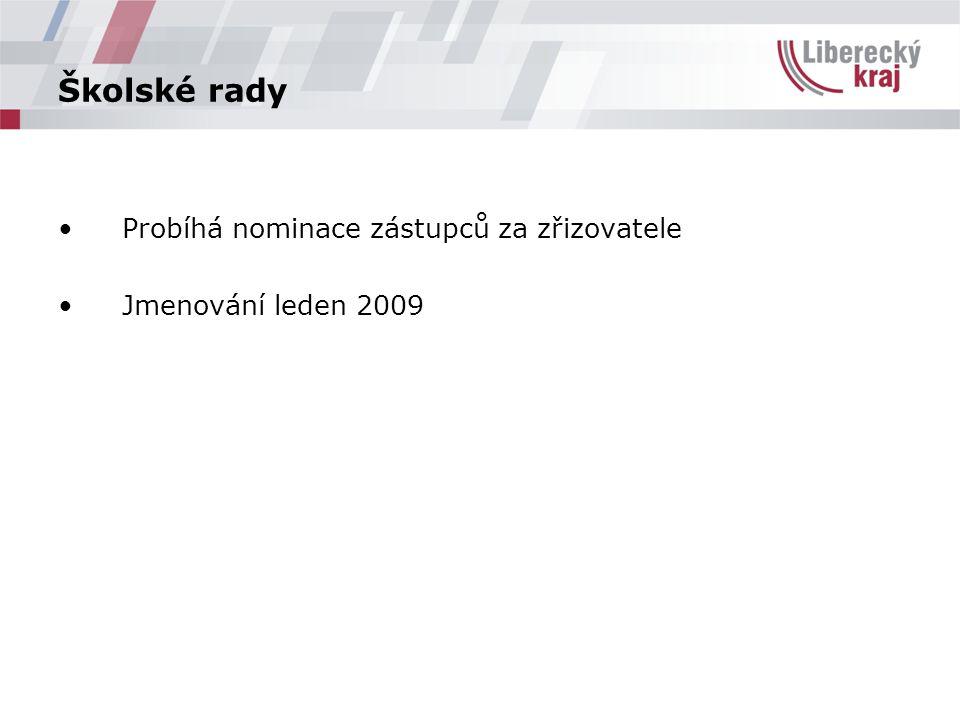 Školské rady Probíhá nominace zástupců za zřizovatele Jmenování leden 2009