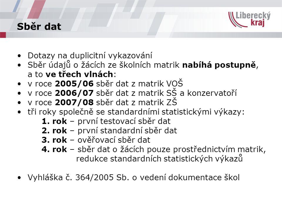Sběr dat Dotazy na duplicitní vykazování Sběr údajů o žácích ze školních matrik nabíhá postupně, a to ve třech vlnách: v roce 2005/06 sběr dat z matrik VOŠ v roce 2006/07 sběr dat z matrik SŠ a konzervatoří v roce 2007/08 sběr dat z matrik ZŠ tři roky společně se standardními statistickými výkazy: 1.