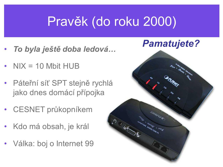 Pravěk (do roku 2000) Pamatujete? To byla ještě doba ledová… NIX = 10 Mbit HUB Páteřní síť SPT stejně rychlá jako dnes domácí přípojka CESNET průkopní
