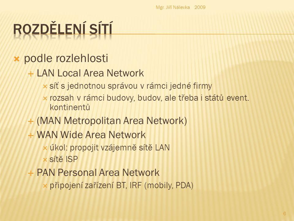  podle rozlehlosti  LAN Local Area Network  síť s jednotnou správou v rámci jedné firmy  rozsah v rámci budovy, budov, ale třeba i států event.