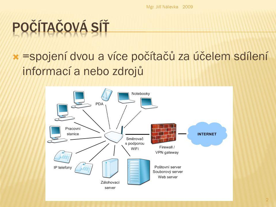  =spojení dvou a více počítačů za účelem sdílení informací a nebo zdrojů Mgr. Jiří Nálevka 2009 2