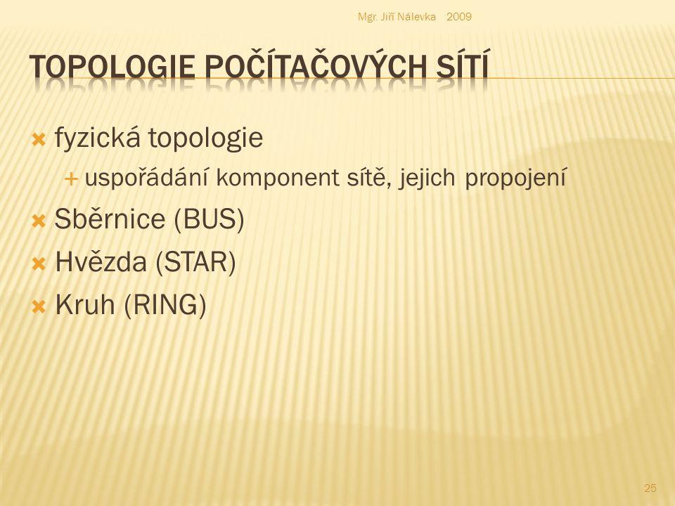 fyzická topologie  uspořádání komponent sítě, jejich propojení  Sběrnice (BUS)  Hvězda (STAR)  Kruh (RING) Mgr.