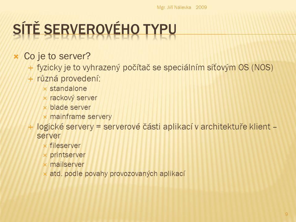  Co je to server.