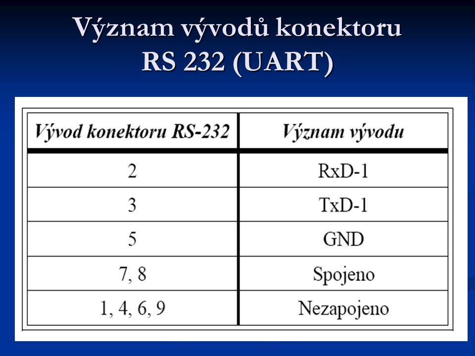 Význam vývodů konektoru RS 232 (UART)