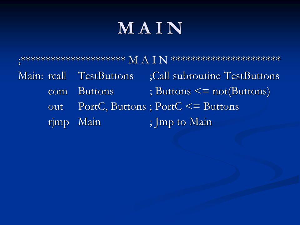 M A I N ;********************* M A I N ********************** Main:rcallTestButtons ;Call subroutine TestButtons comButtons ; Buttons <= not(Buttons)