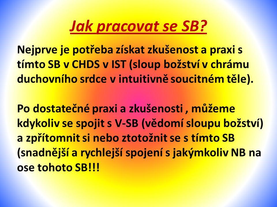 Jak pracovat se SB.
