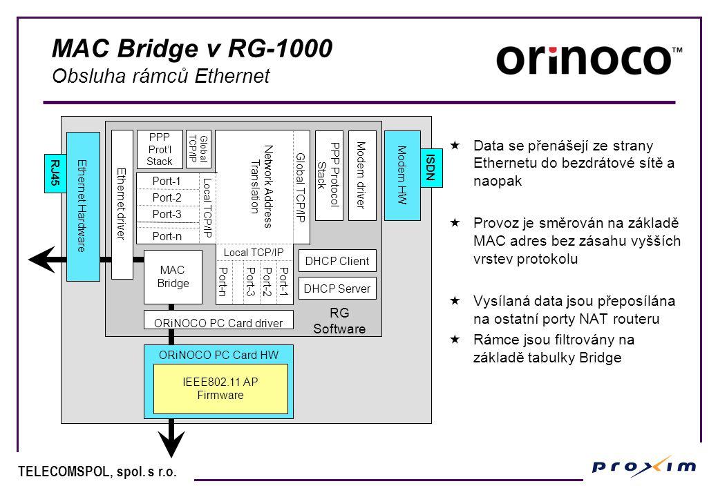 TELECOMSPOL, spol. s r.o. MAC Bridge v RG-1000 Obsluha rámců Ethernet  Data se přenášejí ze strany Ethernetu do bezdrátové sítě a naopak  Provoz je