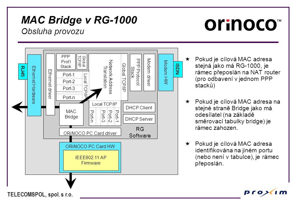 TELECOMSPOL, spol. s r.o. MAC Bridge v RG-1000 Obsluha provozu  Pokud je cílová MAC adresa stejná jako má RG-1000, je rámec přeposlán na NAT router (