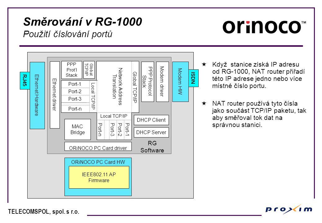TELECOMSPOL, spol. s r.o. Směrování v RG-1000 Použití číslování portů  Když stanice získá IP adresu od RG-1000, NAT router přiřadí této IP adrese jed