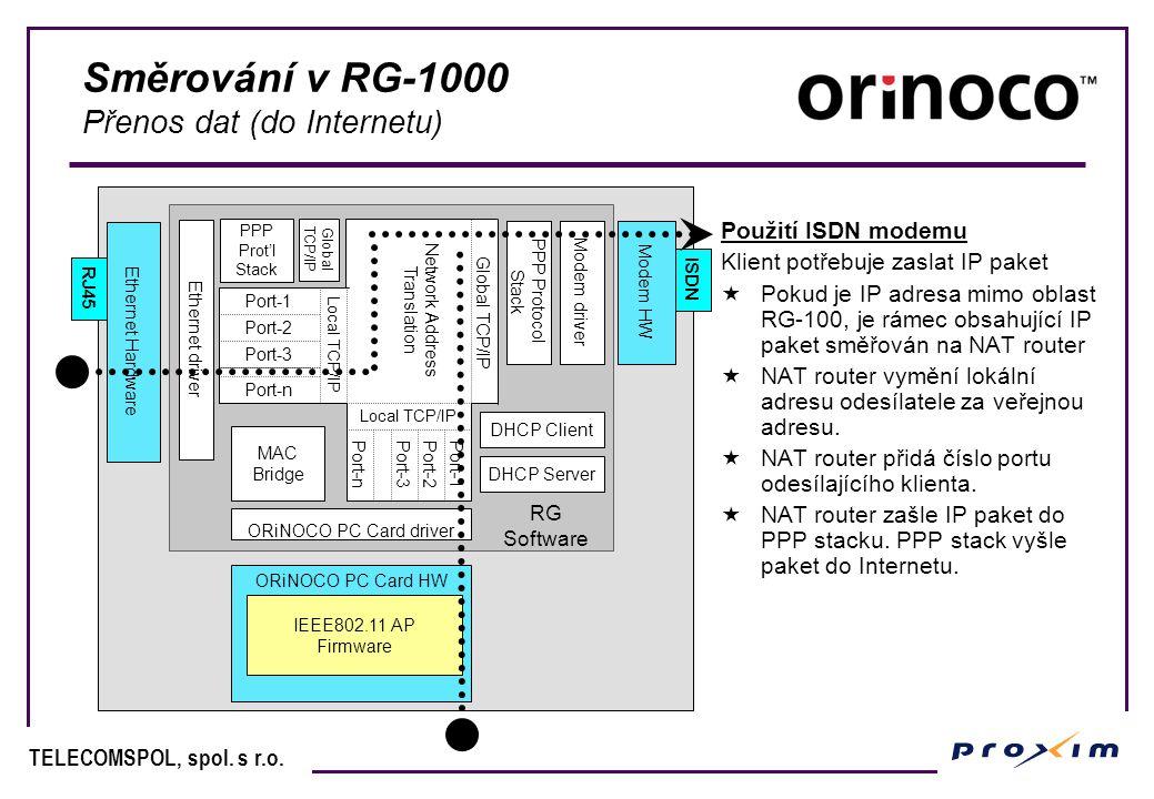 TELECOMSPOL, spol. s r.o. Směrování v RG-1000 Přenos dat (do Internetu) Modem HW Modem driver PPP Protocol Stack Network Address Translation Port-1 Et