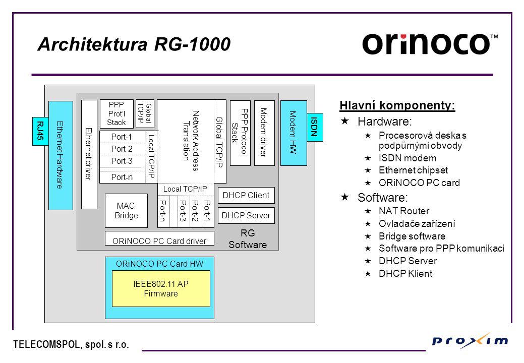 TELECOMSPOL, spol. s r.o. Architektura RG-1000 Hlavní komponenty:  Hardware:  Procesorová deska s podpůrnými obvody  ISDN modem  Ethernet chipset