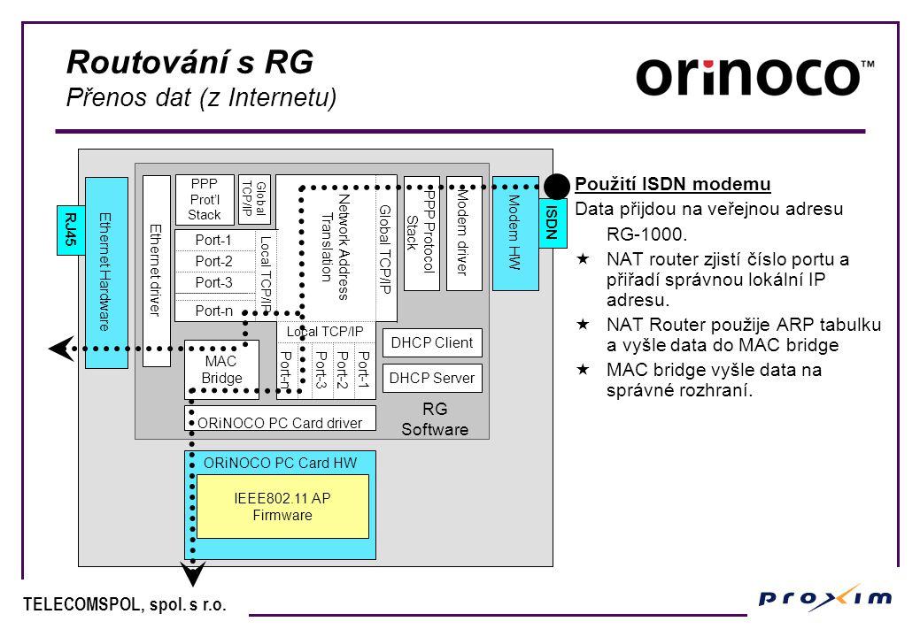 TELECOMSPOL, spol. s r.o. Routování s RG Přenos dat (z Internetu) Modem HW Modem driver PPP Protocol Stack Network Address Translation Port-1 Ethernet