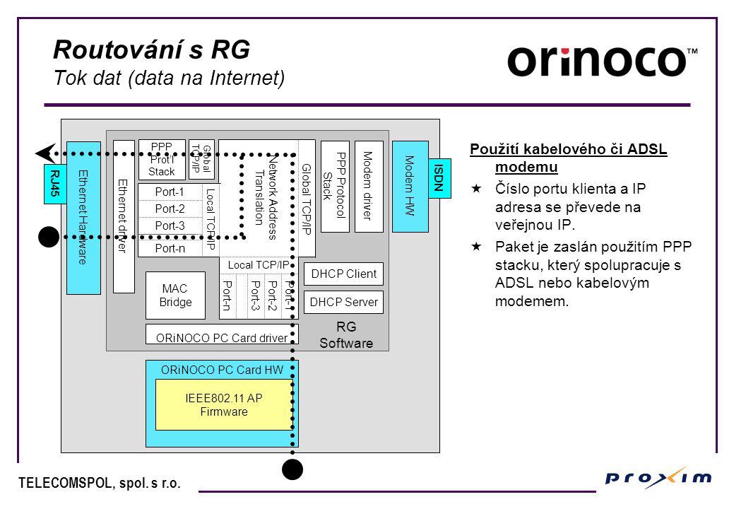 TELECOMSPOL, spol. s r.o. Routování s RG Tok dat (data na Internet) Použití kabelového či ADSL modemu  Číslo portu klienta a IP adresa se převede na