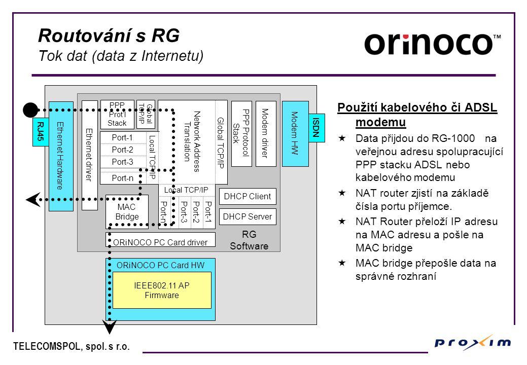 TELECOMSPOL, spol. s r.o. Routování s RG Tok dat (data z Internetu) Použití kabelového či ADSL modemu  Data přijdou do RG-1000 na veřejnou adresu spo